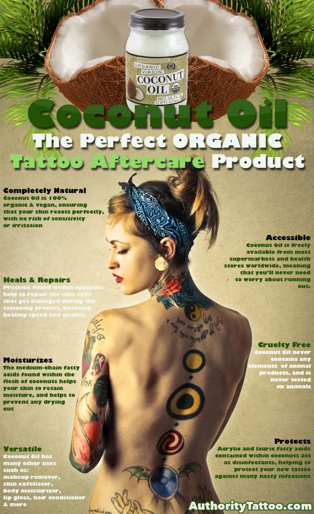 Tattoo Coconut Oil Infographic