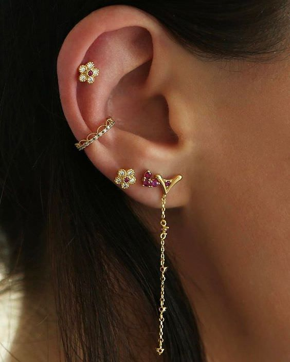 Least Painful Piercings